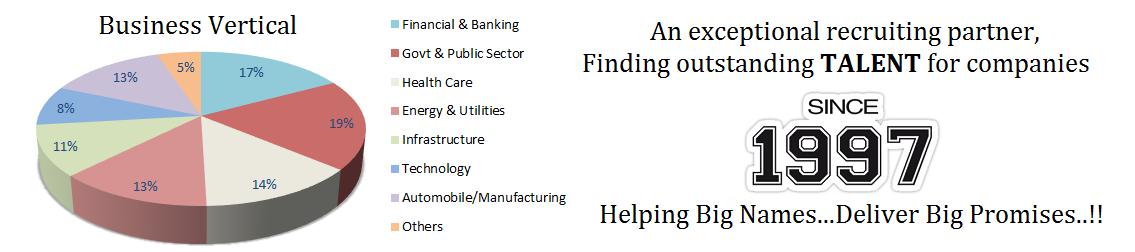 Industries Focus